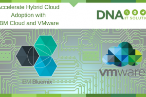 Accelerate Hybrid Cloud Adoption with IBM Cloud & VMware