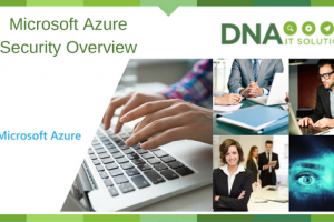 Microsoft Azure Security Overview