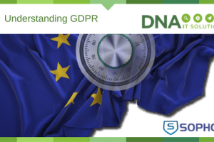 GDPR  – Understanding the Data Protection requirements and how to comply