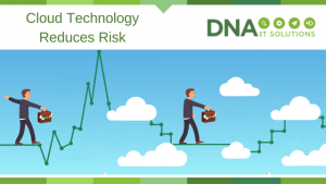 cloud Technology reduces Risk DNA IT Solutions