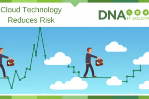 How can Cloud technology reduce risks for business?
