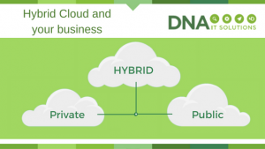 Hybrid Cloud & your business DNA IT Solutions