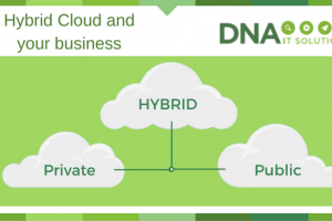 Hybrid Cloud and Your Business